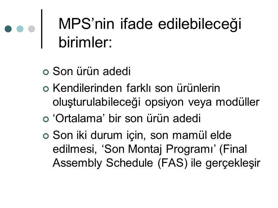 MPS'nin ifade edilebileceği birimler: