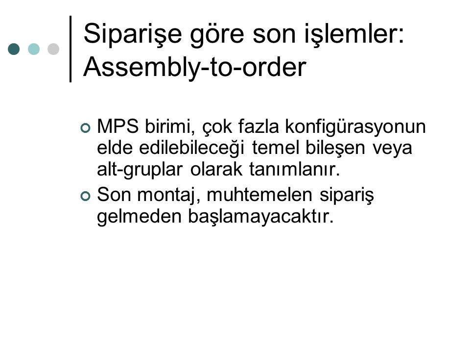 Siparişe göre son işlemler: Assembly-to-order