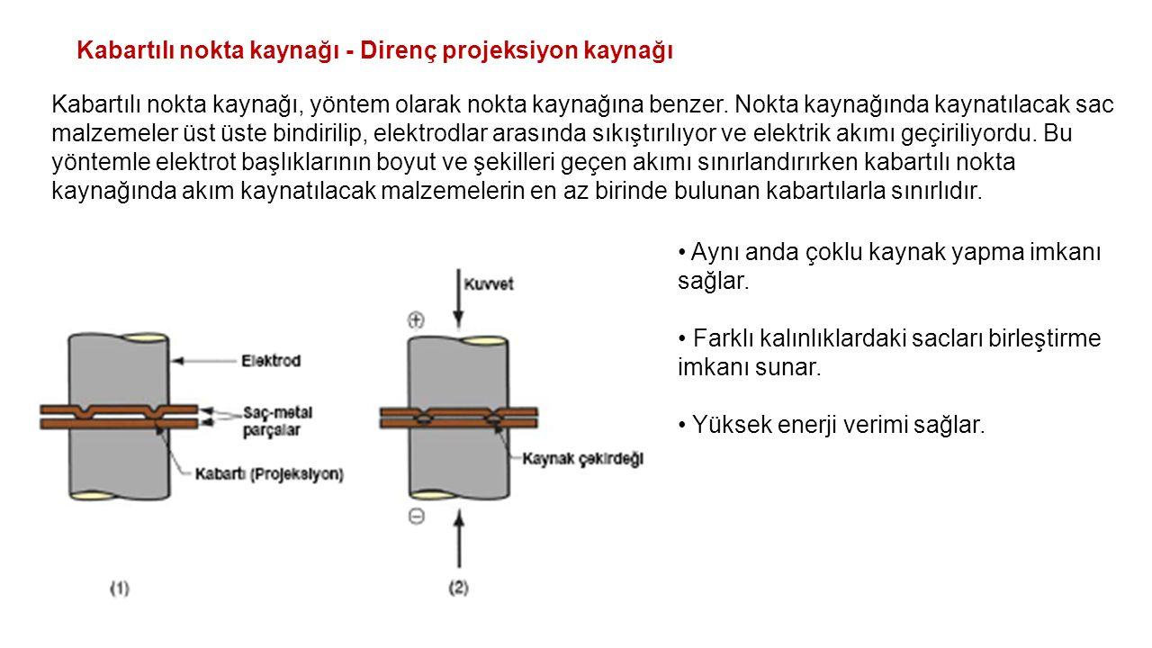 Kabartılı nokta kaynağı - Direnç projeksiyon kaynağı