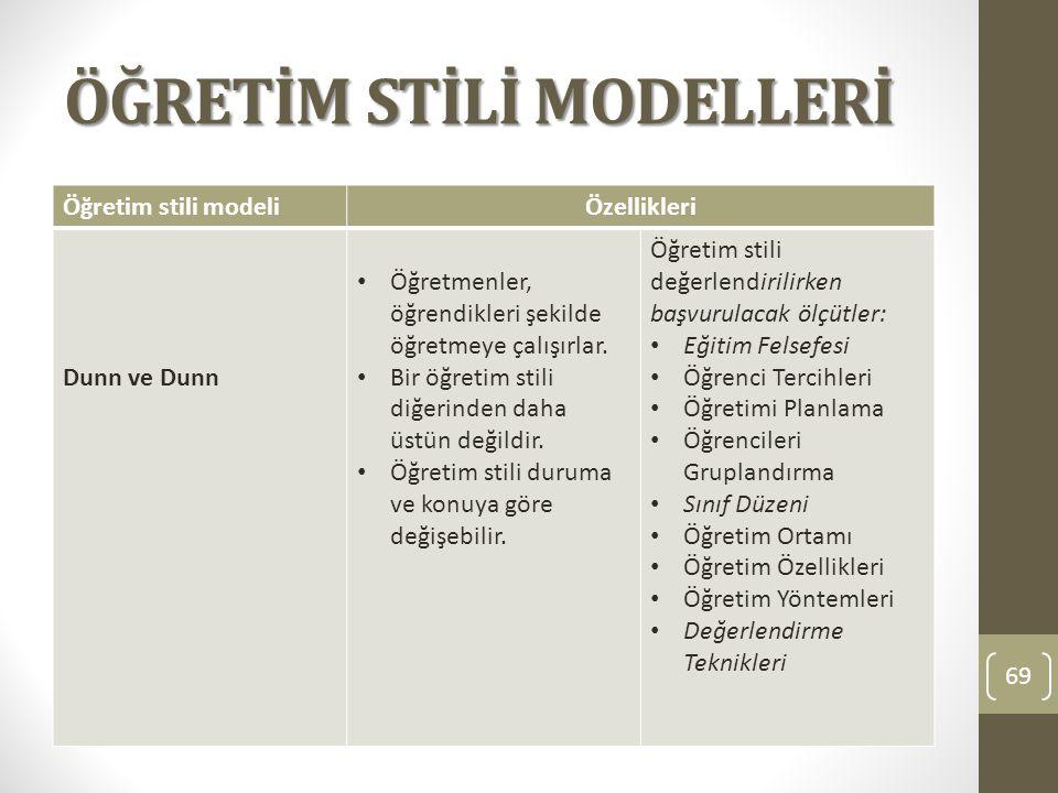 ÖĞRETİM STİLİ MODELLERİ