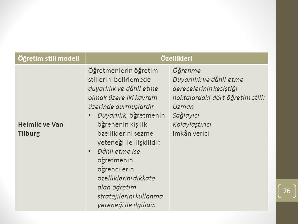Öğretim stili modeli Özellikleri. Heimlic ve Van Tilburg.