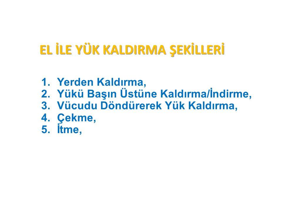 EL İLE YÜK KALDIRMA ŞEKİLLERİ
