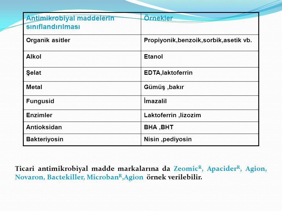Antimikrobiyal maddelerin sınıflandırılması Örnekler