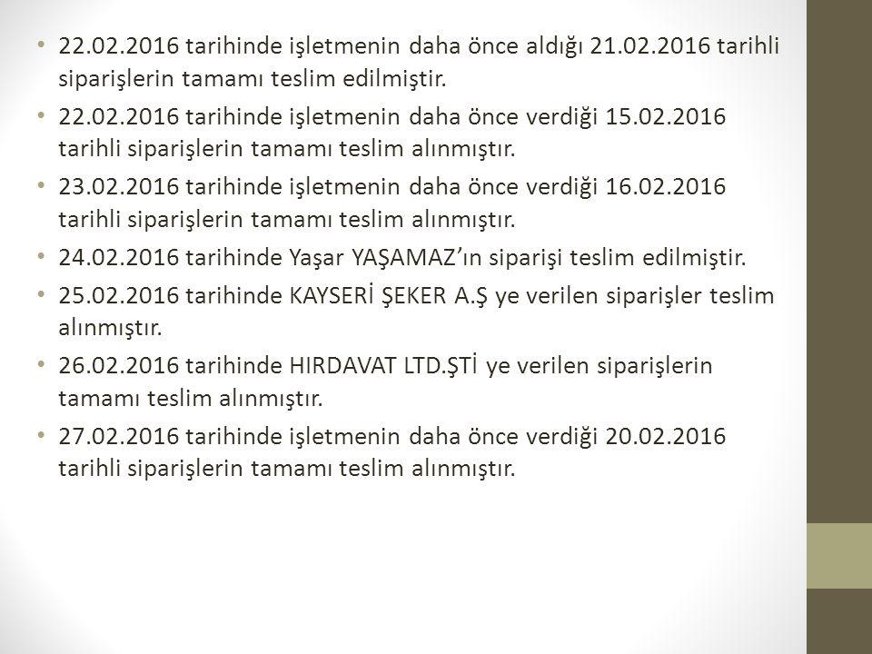 22. 02. 2016 tarihinde işletmenin daha önce aldığı 21. 02
