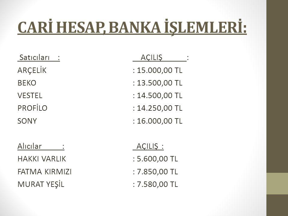 CARİ HESAP, BANKA İŞLEMLERİ: