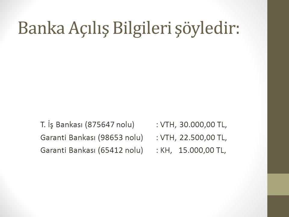 Banka Açılış Bilgileri şöyledir: