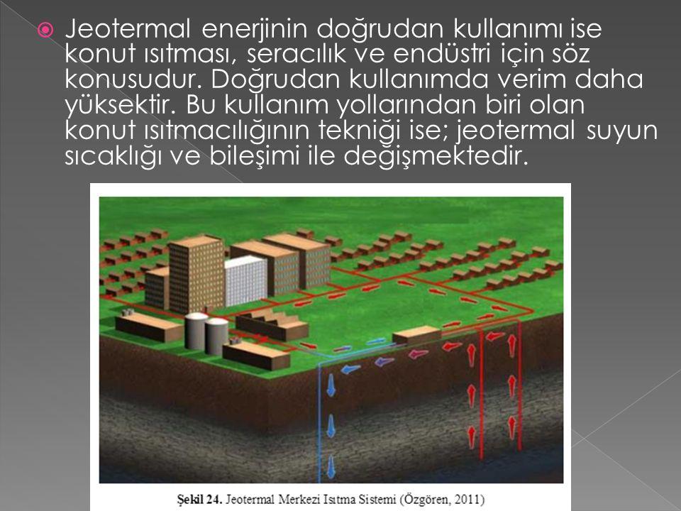 Jeotermal enerjinin doğrudan kullanımı ise konut ısıtması, seracılık ve endüstri için söz konusudur.