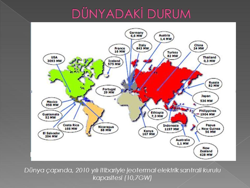 DÜNYADAKİ DURUM Dünya çapında, 2010 yılı itibariyle jeotermal elektrik santrali kurulu kapasitesi (10,7GW)