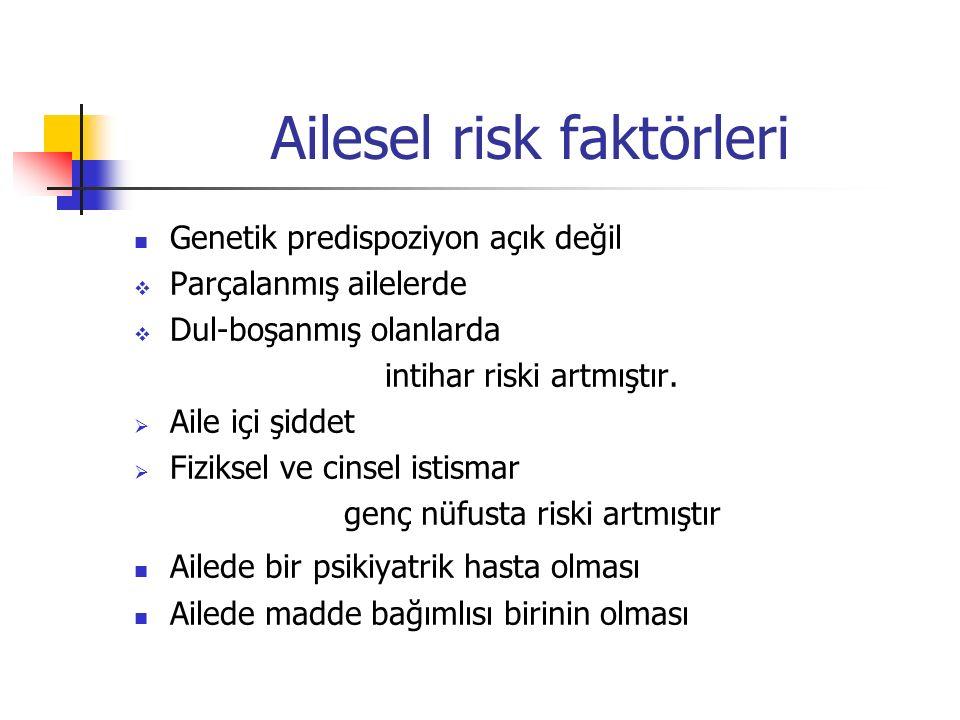Ailesel risk faktörleri