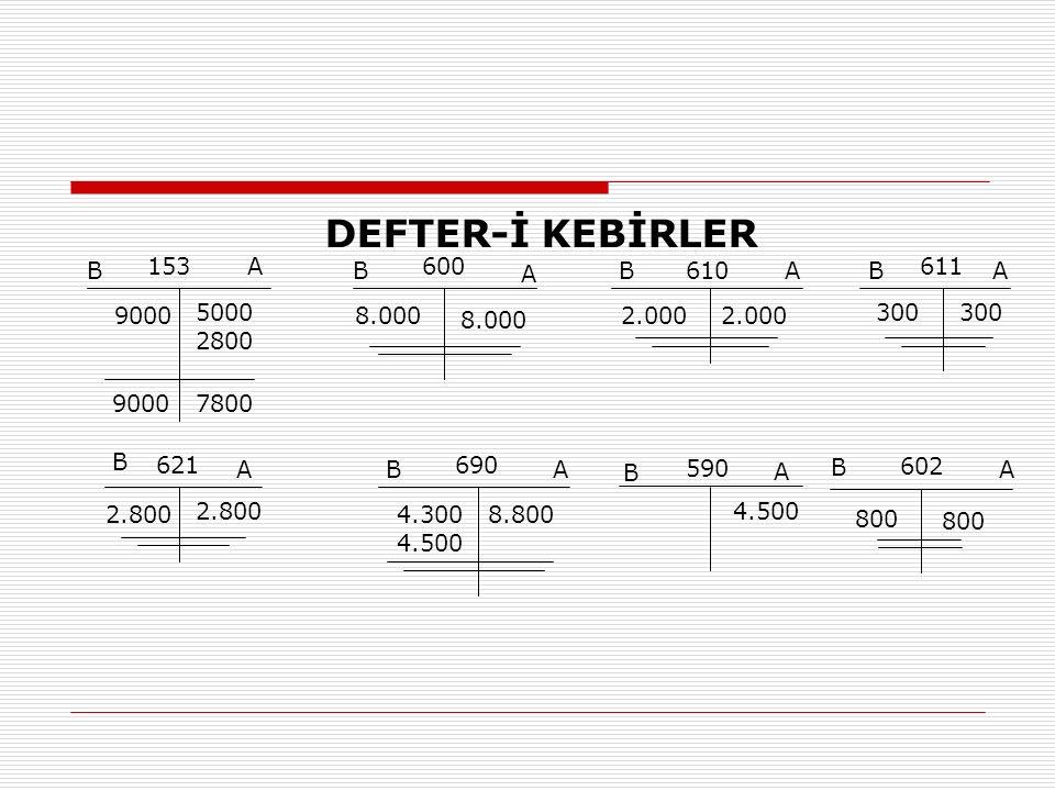 DEFTER-İ KEBİRLER B 153 A B 600 A B 610 A B 611 A 9000 5000 2800 8.000