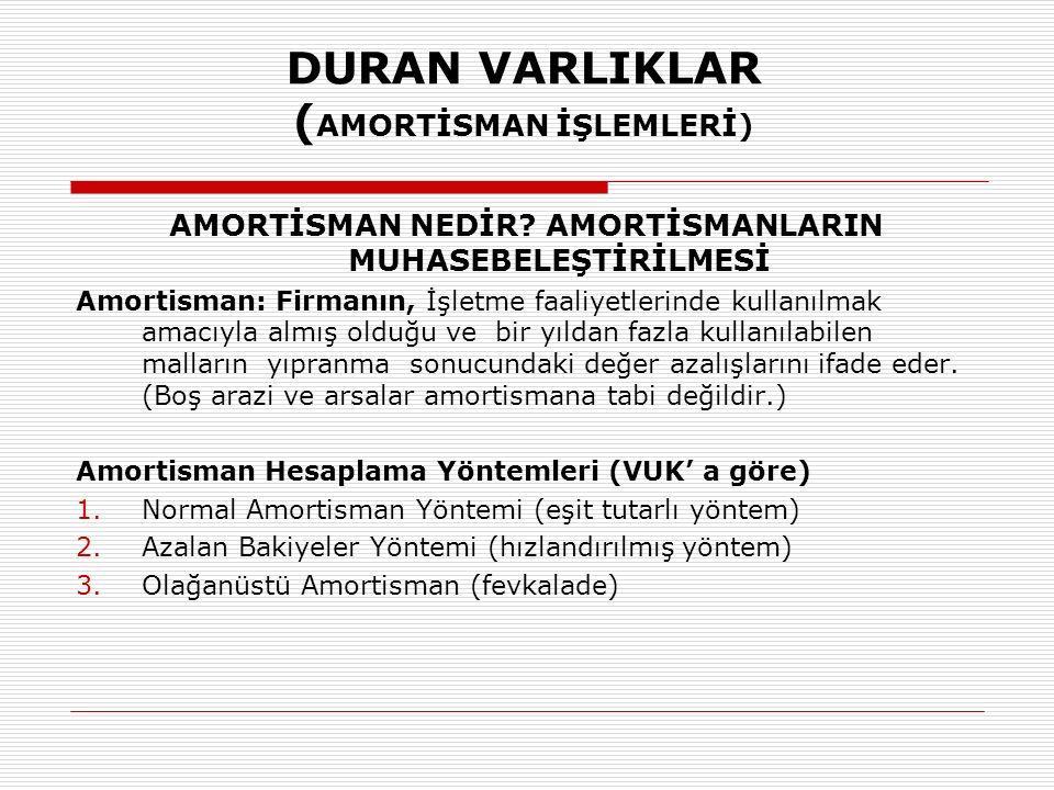 DURAN VARLIKLAR (AMORTİSMAN İŞLEMLERİ)