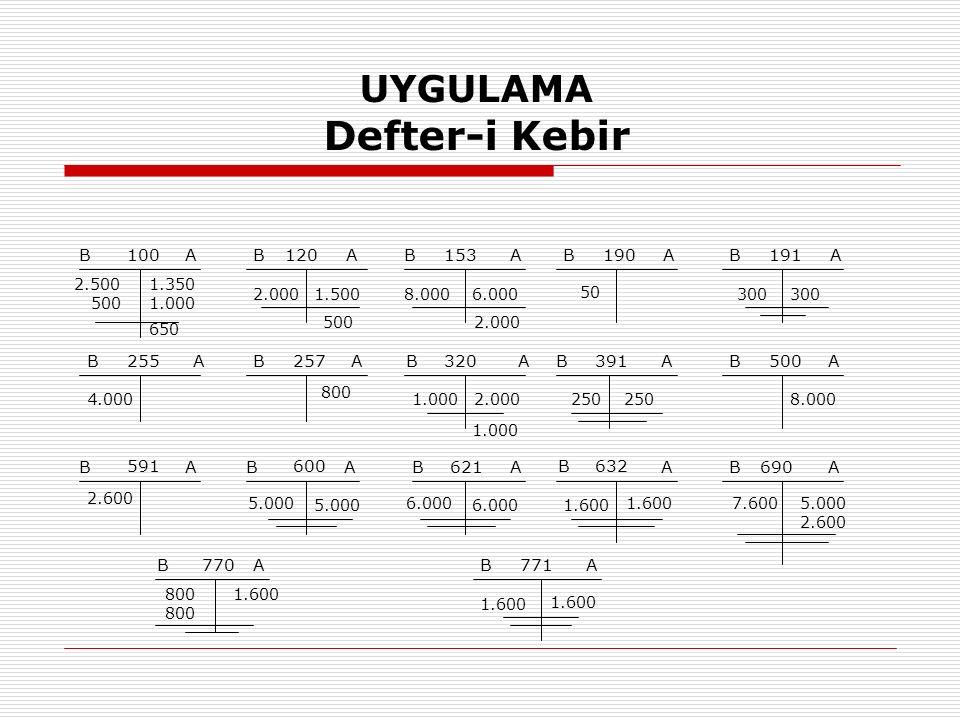 UYGULAMA Defter-i Kebir