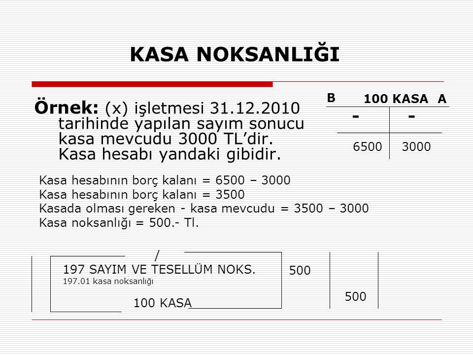 KASA NOKSANLIĞI B. 100 KASA. A.