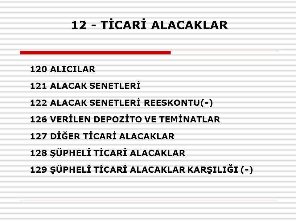 12 - TİCARİ ALACAKLAR 120 ALICILAR 121 ALACAK SENETLERİ