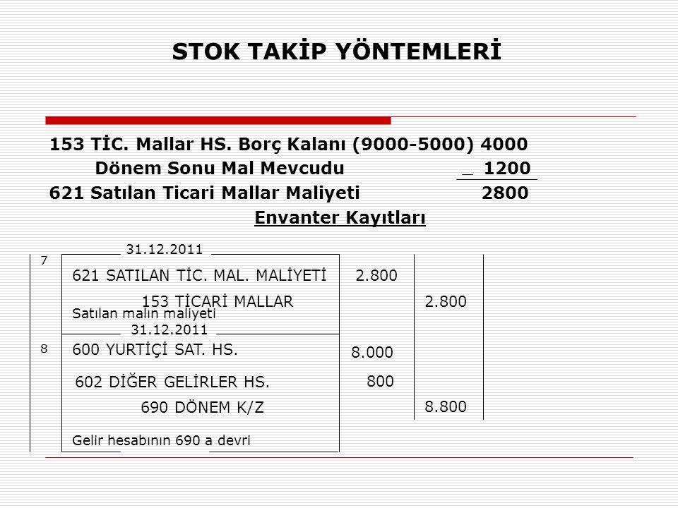STOK TAKİP YÖNTEMLERİ 153 TİC. Mallar HS. Borç Kalanı (9000-5000) 4000