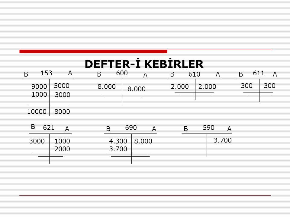 DEFTER-İ KEBİRLER B 153 A B 600 A B 610 A B 611 A 9000 1000 5000 8.000