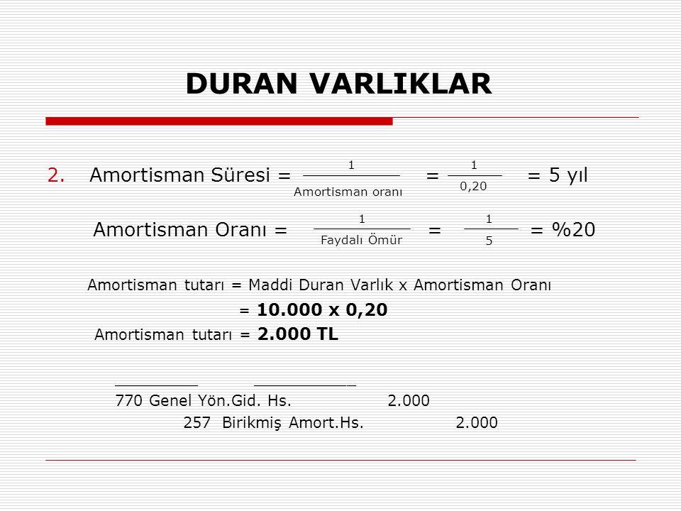 DURAN VARLIKLAR Amortisman Süresi = = = 5 yıl