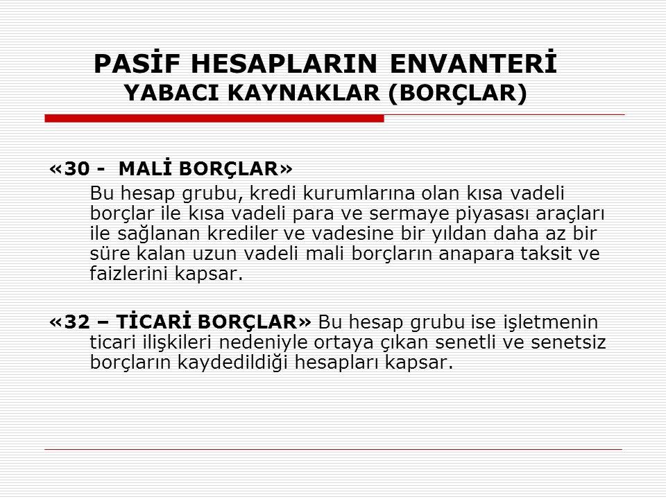 PASİF HESAPLARIN ENVANTERİ YABACI KAYNAKLAR (BORÇLAR)
