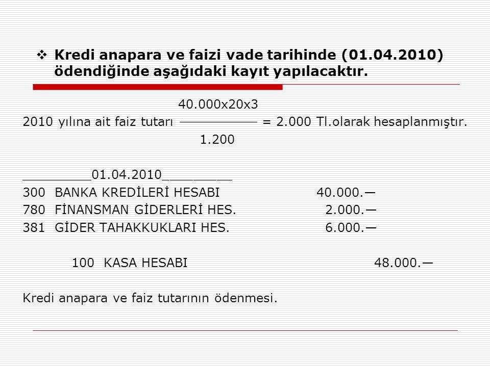 Kredi anapara ve faizi vade tarihinde (01. 04
