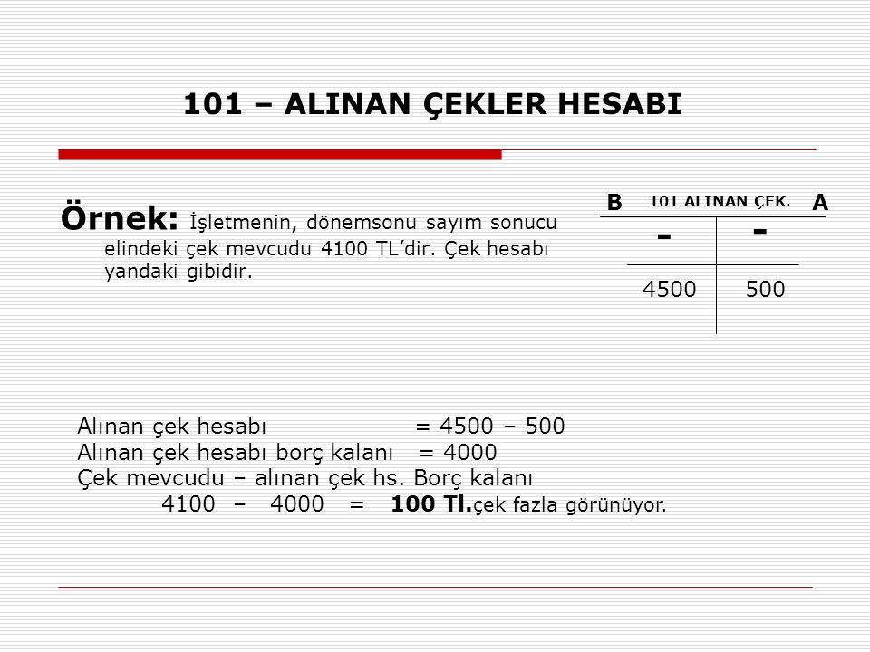 101 – ALINAN ÇEKLER HESABI B. 101 ALINAN ÇEK. A.