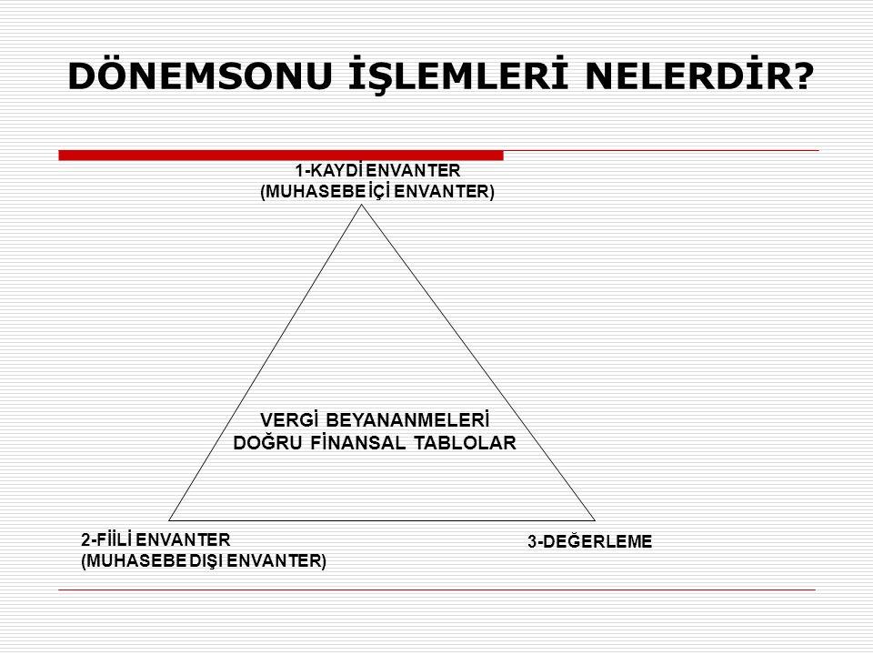 DÖNEMSONU İŞLEMLERİ NELERDİR