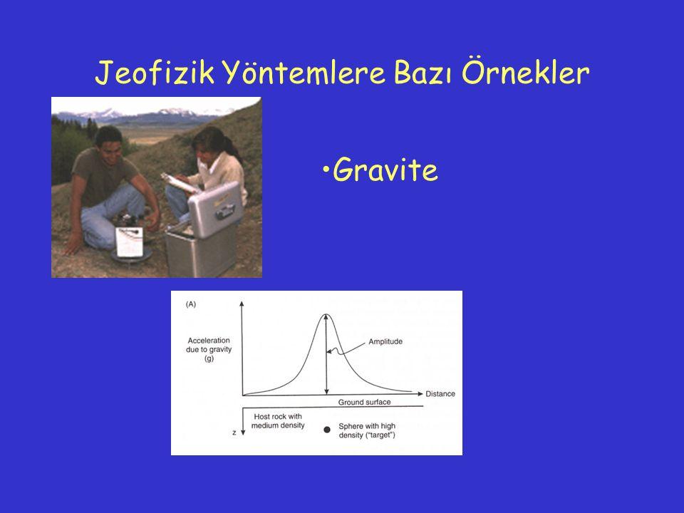 Jeofizik Yöntemlere Bazı Örnekler
