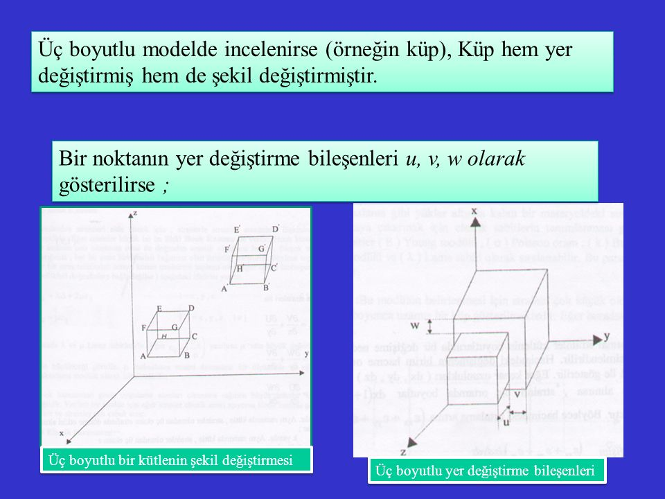 Bir noktanın yer değiştirme bileşenleri u, v, w olarak gösterilirse ;