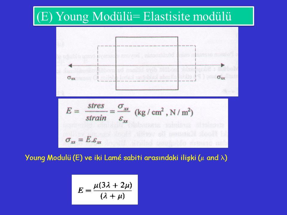 Young Modulü (E) ve iki Lamé sabiti arasındaki ilişki ( and )