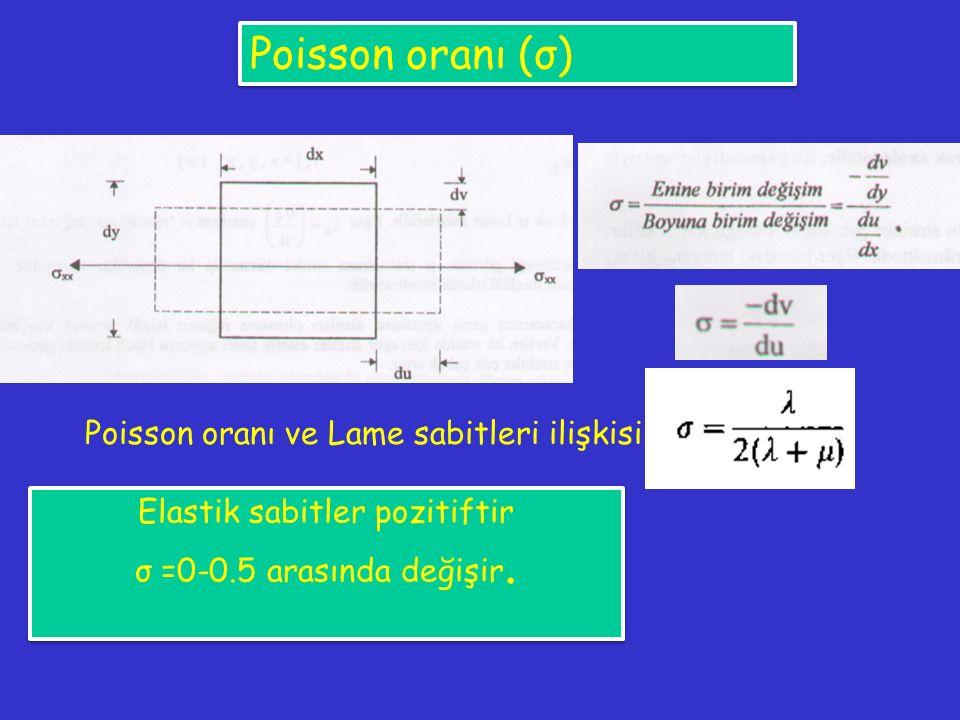 Poisson oranı ve Lame sabitleri ilişkisi