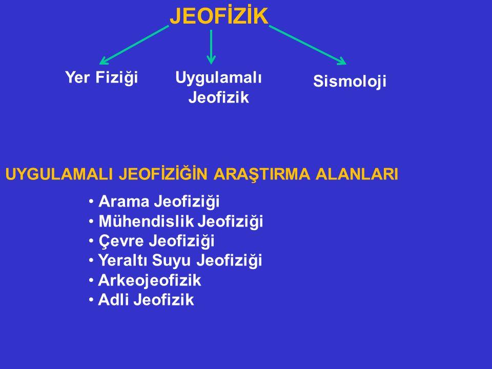 JEOFİZİK Yer Fiziği Uygulamalı Jeofizik Sismoloji