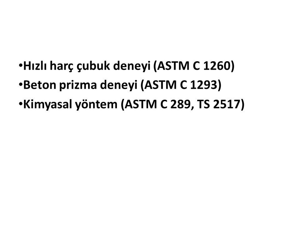 Hızlı harç çubuk deneyi (ASTM C 1260)