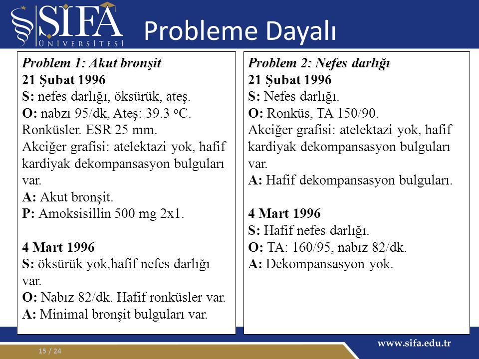 Probleme Dayalı Problem 1: Akut bronşit 21 Şubat 1996