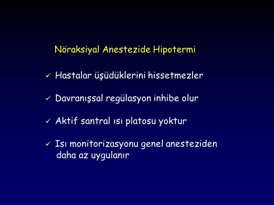 Nöraksiyal Anestezide Hipotermi