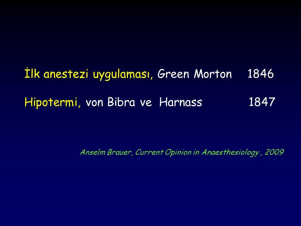 İlk anestezi uygulaması, Green Morton 1846