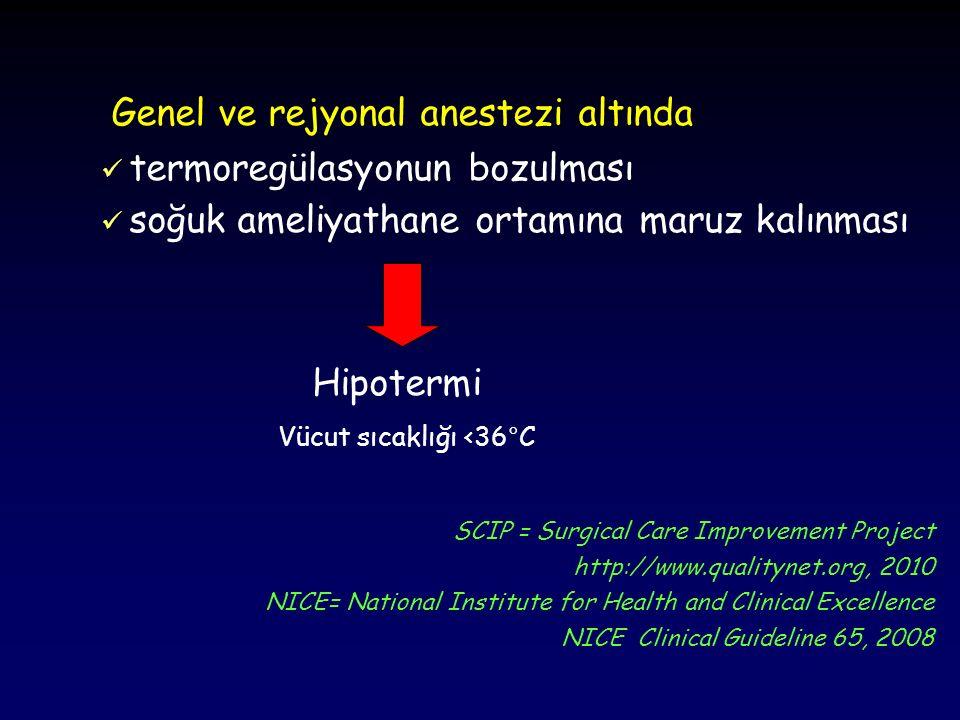 Genel ve rejyonal anestezi altında termoregülasyonun bozulması