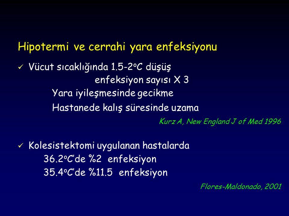 Hipotermi ve cerrahi yara enfeksiyonu