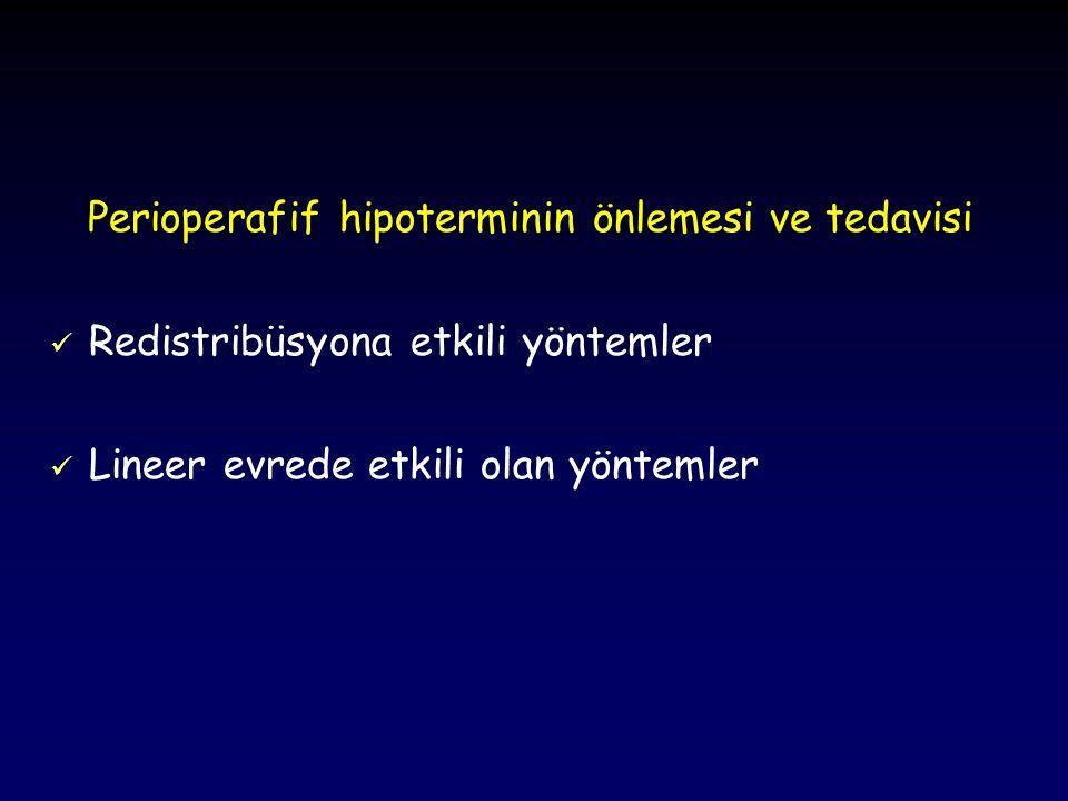 Perioperafif hipoterminin önlemesi ve tedavisi