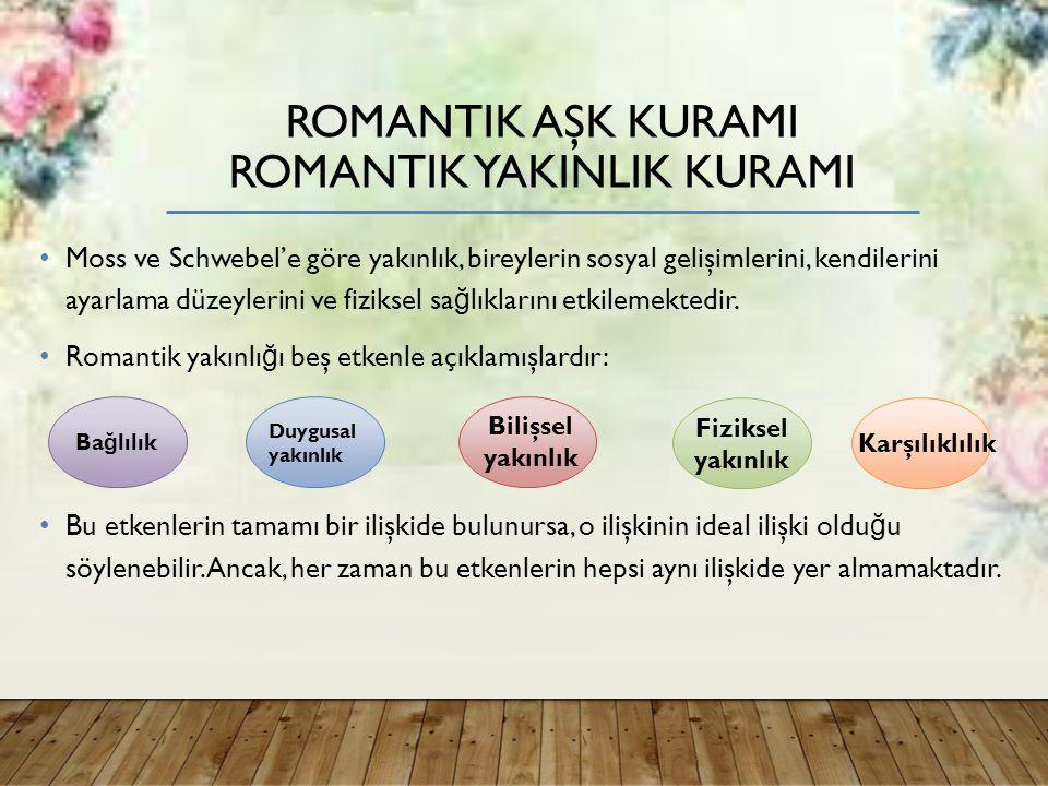 Romantik aşk kuramI romantik yakinlik kurami