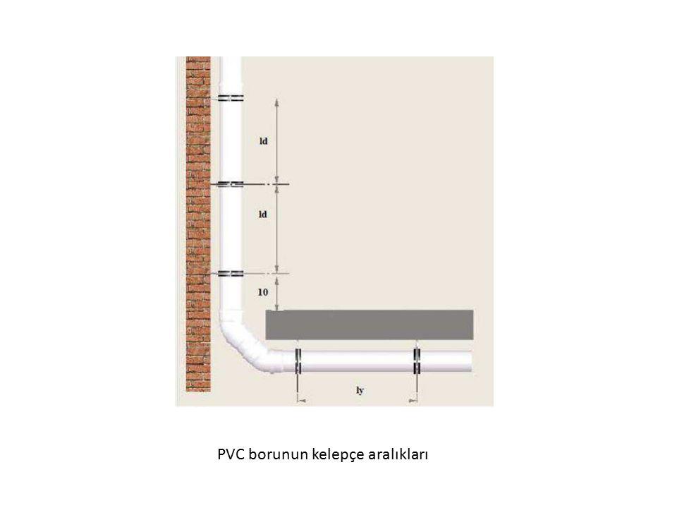 PVC borunun kelepçe aralıkları