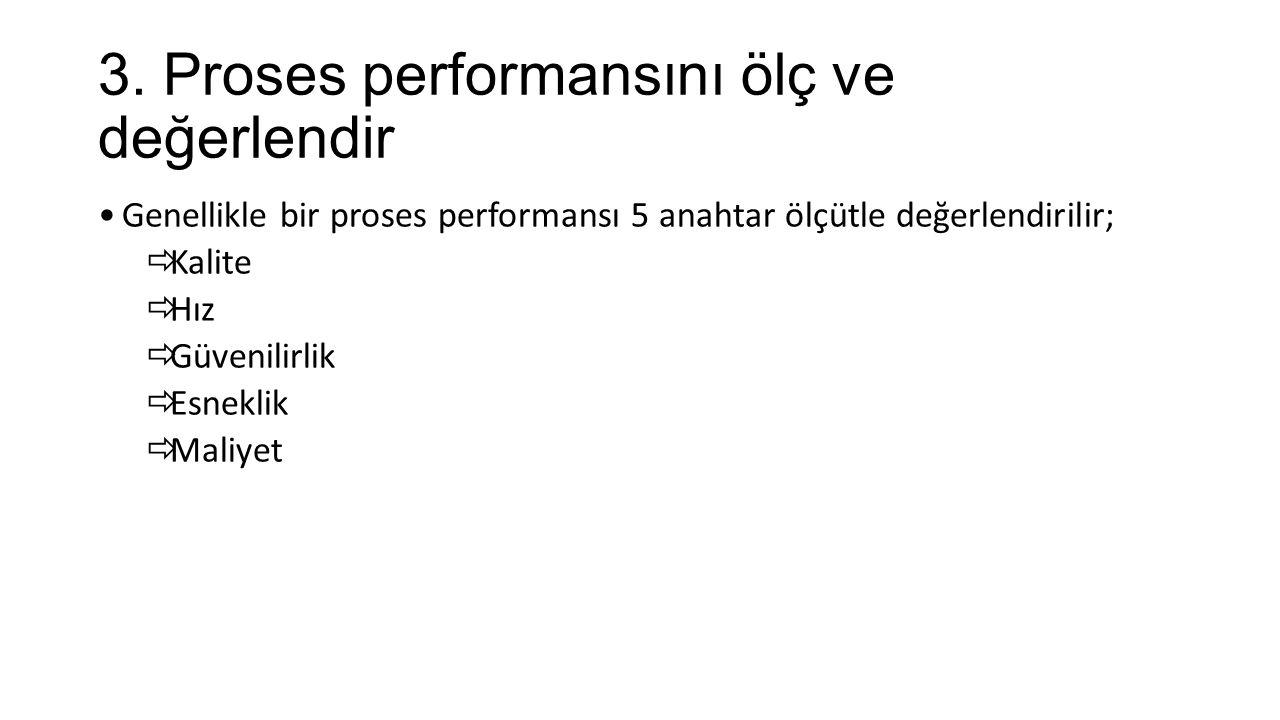 3. Proses performansını ölç ve değerlendir