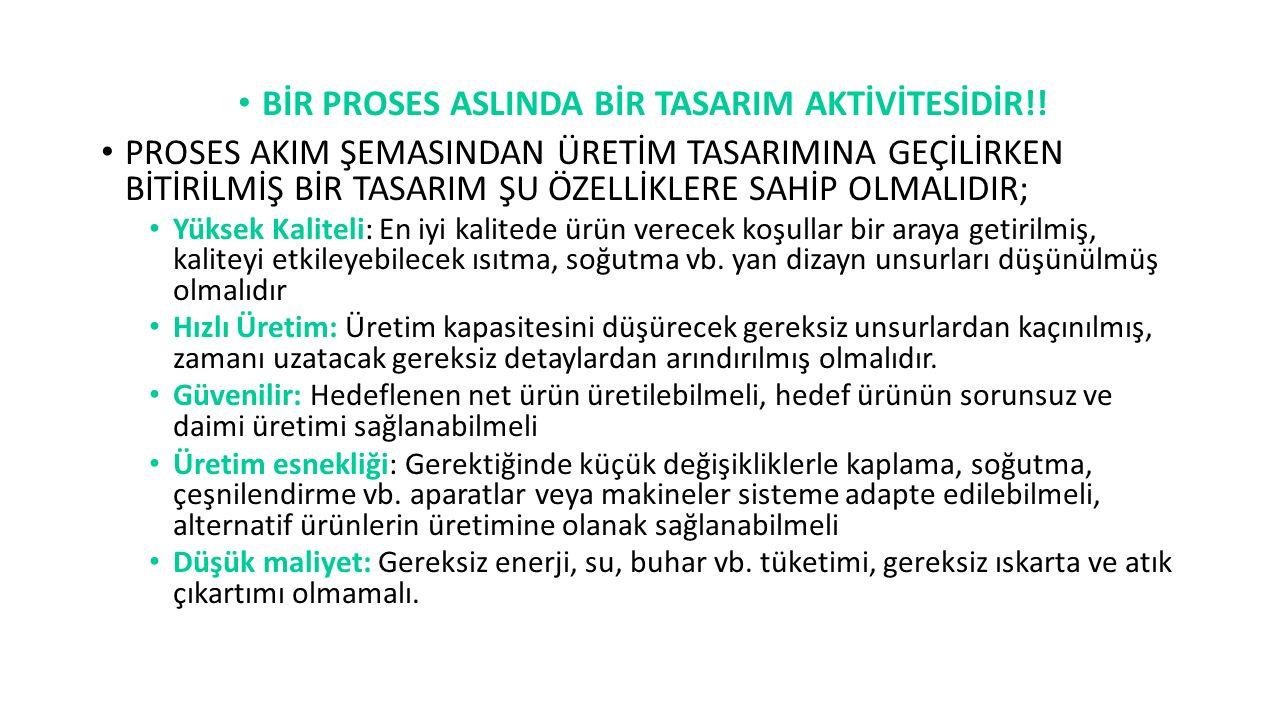 BİR PROSES ASLINDA BİR TASARIM AKTİVİTESİDİR!!