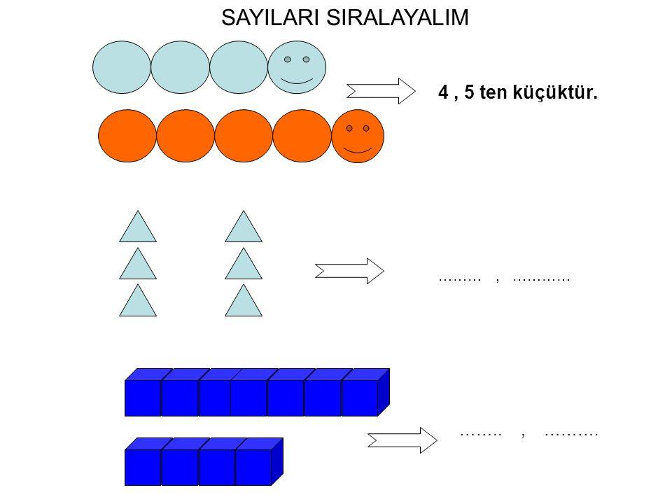 SAYILARI SIRALAYALIM 4 , 5 ten küçüktür. ……… , ………… …….. , ……….