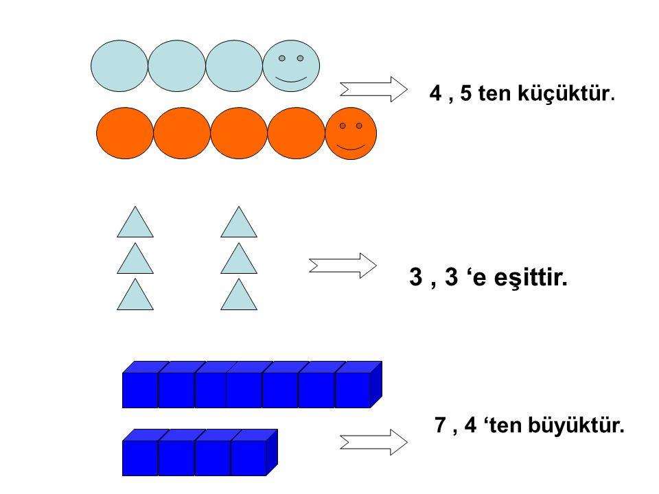 4 , 5 ten küçüktür. 3 , 3 'e eşittir. 7 , 4 'ten büyüktür.