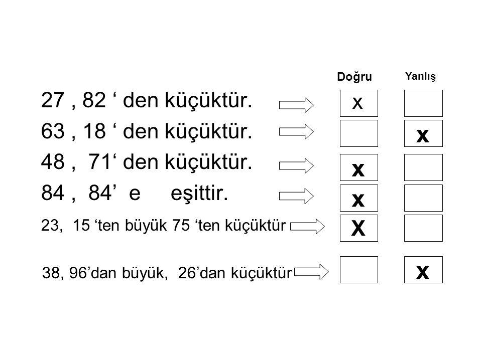 x x x x 27 , 82 ' den küçüktür. x 63 , 18 ' den küçüktür.