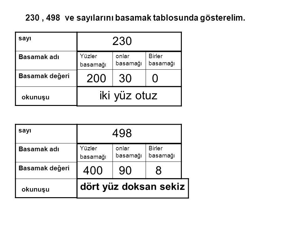 okunuşu 230 200 30 iki yüz otuz okunuşu 498 400 90 8
