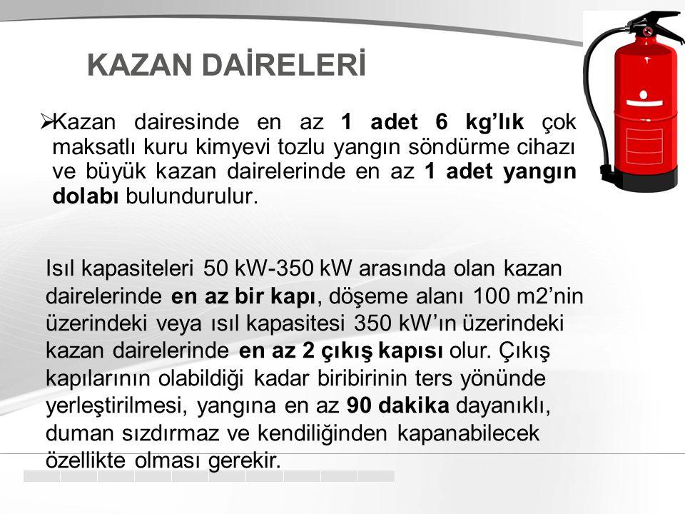 KAZAN DAİRELERİ