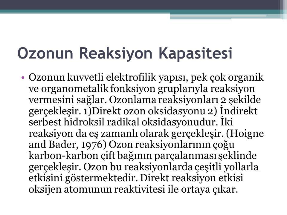 Ozonun Reaksiyon Kapasitesi
