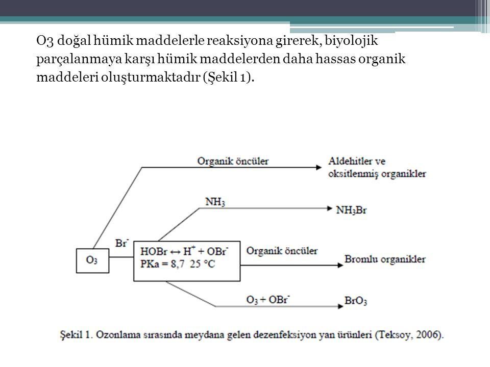 O3 doğal hümik maddelerle reaksiyona girerek, biyolojik parçalanmaya karşı hümik maddelerden daha hassas organik maddeleri oluşturmaktadır (Şekil 1).