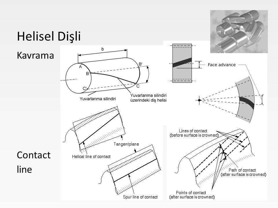 Helisel Dişli Kavrama Contact line