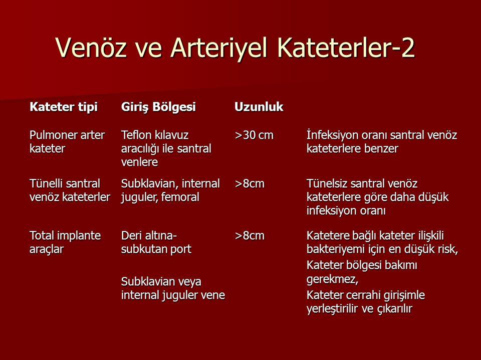 Venöz ve Arteriyel Kateterler-2